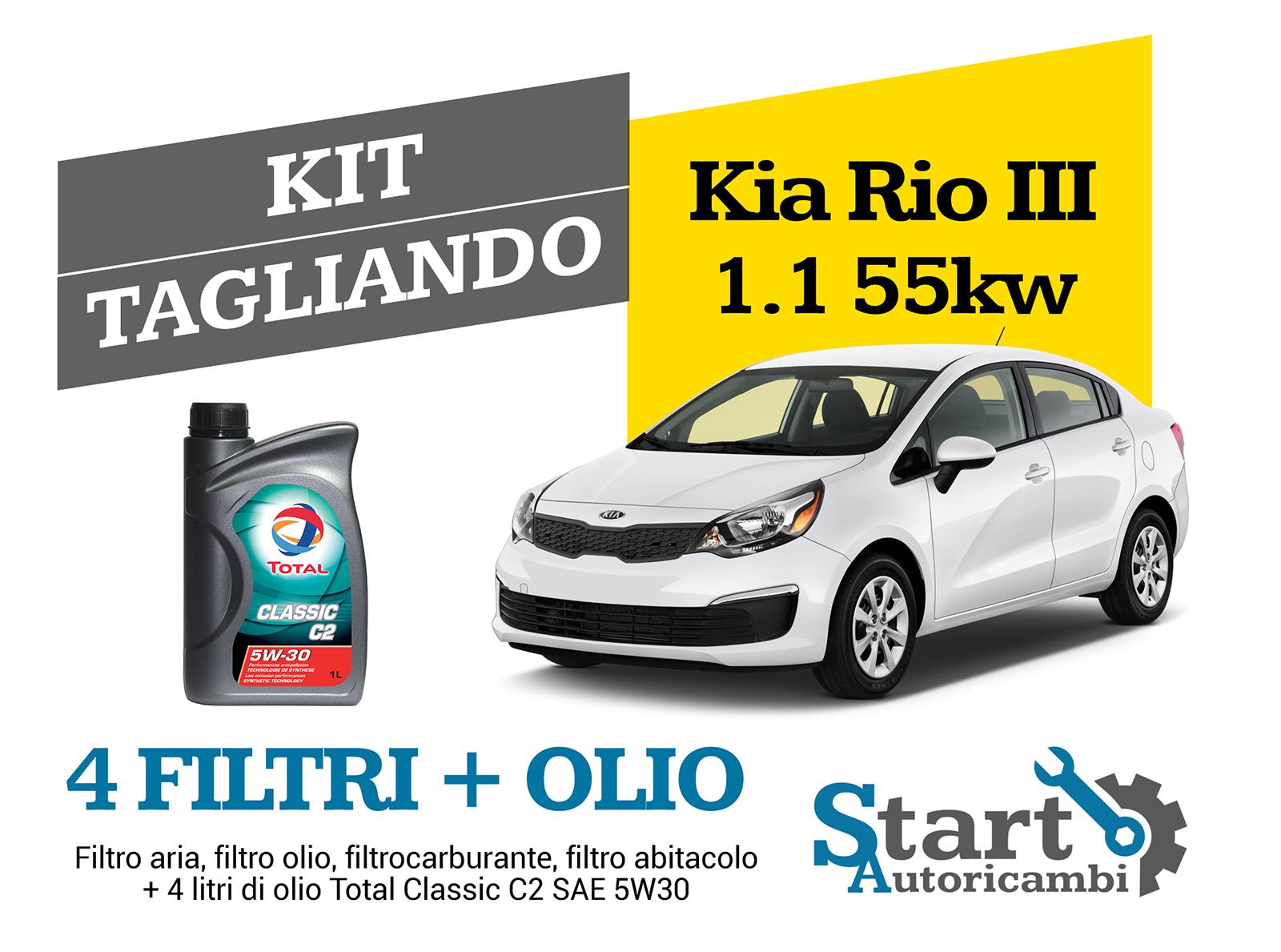 KIT TAGLIANDO 4 FILTRI i20 1.4 CRDI 55KW 75CV DAL 2009